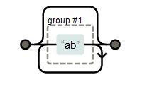 ab_group